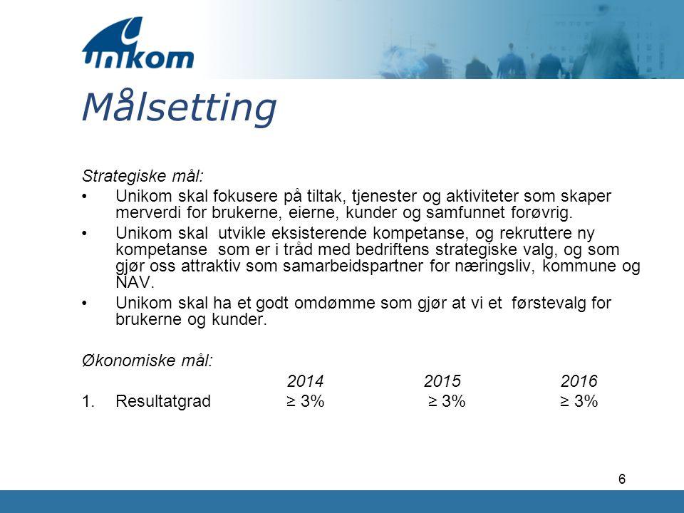 6 Målsetting Strategiske mål: Unikom skal fokusere på tiltak, tjenester og aktiviteter som skaper merverdi for brukerne, eierne, kunder og samfunnet f