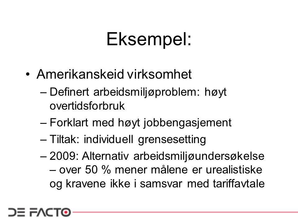Eksempel: Amerikanskeid virksomhet –Definert arbeidsmiljøproblem: høyt overtidsforbruk –Forklart med høyt jobbengasjement –Tiltak: individuell grenses