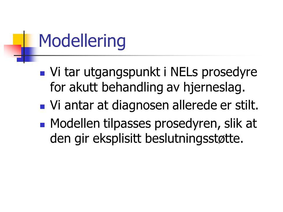 Modellering Vi tar utgangspunkt i NELs prosedyre for akutt behandling av hjerneslag.