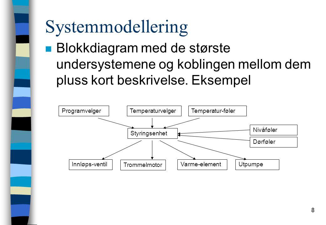 8 Systemmodellering n Blokkdiagram med de største undersystemene og koblingen mellom dem pluss kort beskrivelse.