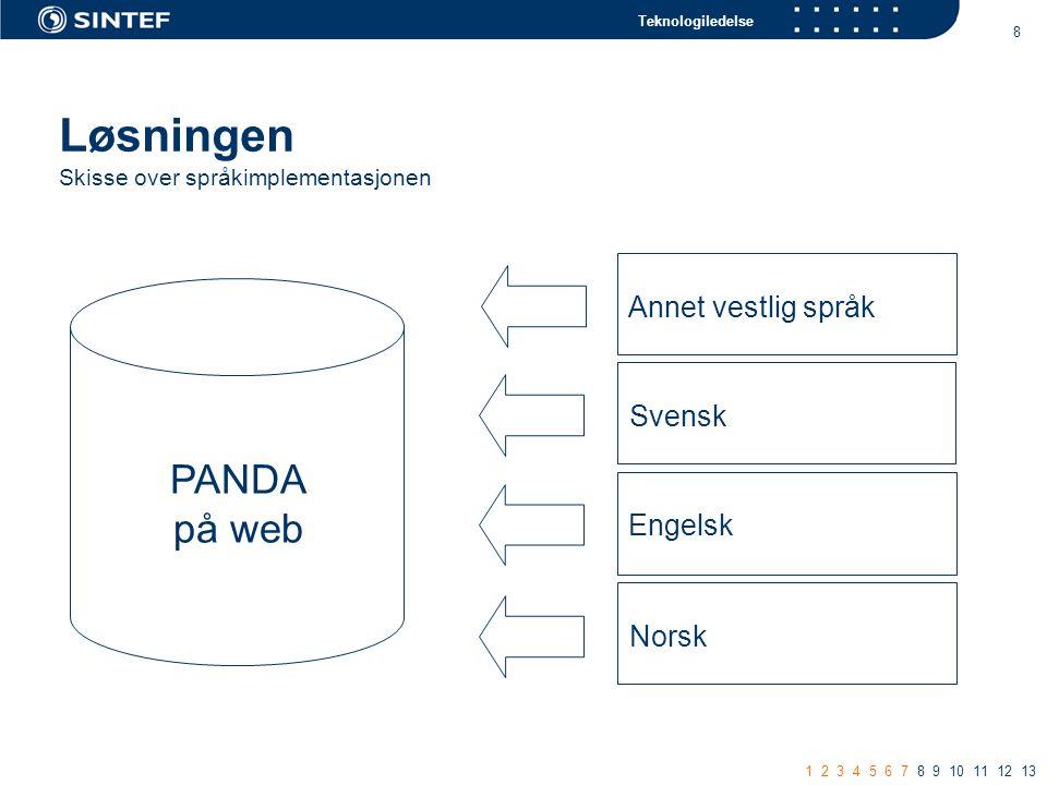 Teknologiledelse 8 Løsningen Skisse over språkimplementasjonen PANDA på web Norsk Engelsk Svensk Annet vestlig språk 1 2 3 4 5 6 7 8 9 10 11 12 13