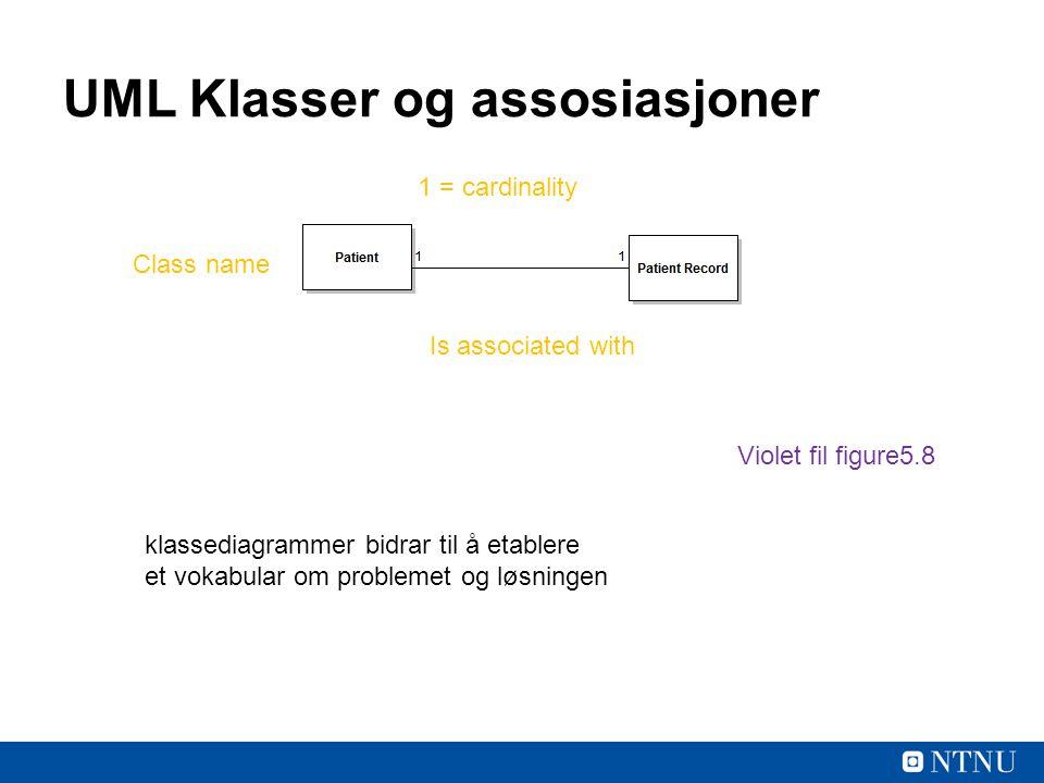 UML Klasser og assosiasjoner Class name Is associated with 1 = cardinality Violet fil figure5.8 klassediagrammer bidrar til å etablere et vokabular om