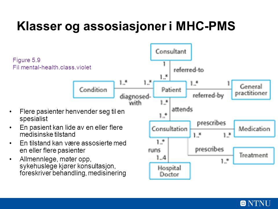 Klasser og assosiasjoner i MHC-PMS Flere pasienter henvender seg til en spesialist En pasient kan lide av en eller flere medisinske tilstand En tilsta
