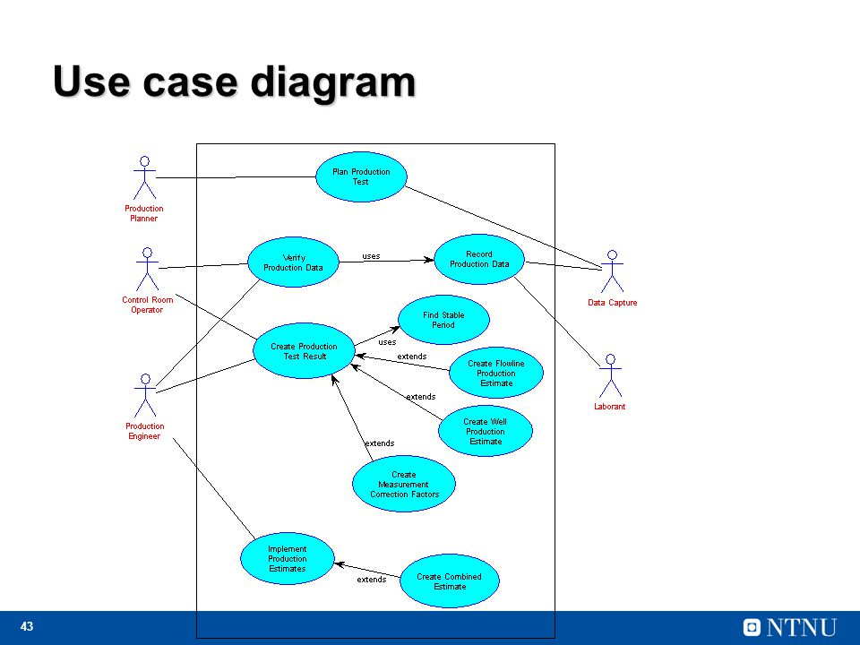43 Use case diagram