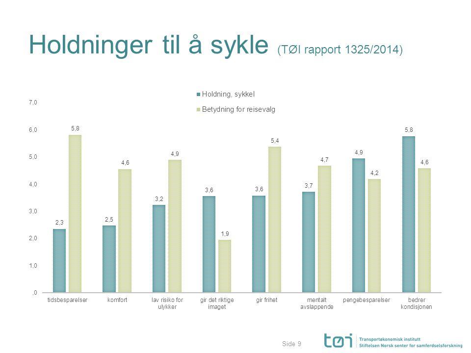 Side Holdninger til å sykle (TØI rapport 1325/2014) 9