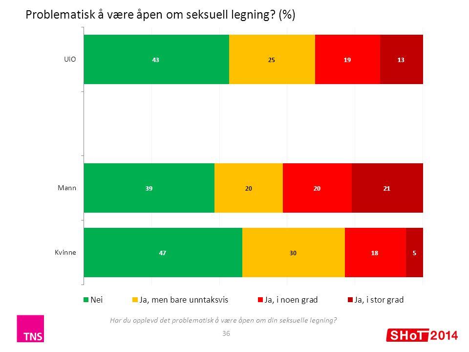 36 Problematisk å være åpen om seksuell legning.