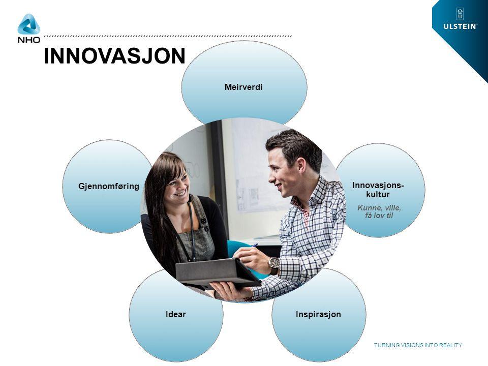 WWW.ULSTEIN.COM TURNING VISIONS INTO REALITY Menneske Meirverdi Innovasjons- kultur InspirasjonIdearGjennomføring INNOVASJON Kunne, ville, få lov til