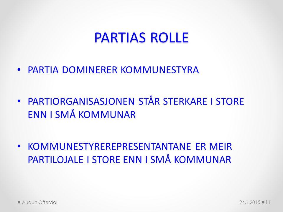 PARTIAS ROLLE PARTIA DOMINERER KOMMUNESTYRA PARTIORGANISASJONEN STÅR STERKARE I STORE ENN I SMÅ KOMMUNAR KOMMUNESTYREREPRESENTANTANE ER MEIR PARTILOJA