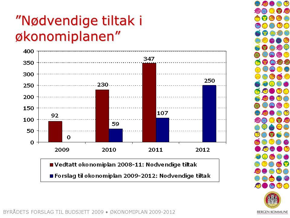 BYRÅDETS FORSLAG TIL BUDSJETT 2009 ØKONOMIPLAN 2009-2012 Utvikling i Nødvendige tiltak i økonomiplanperioden