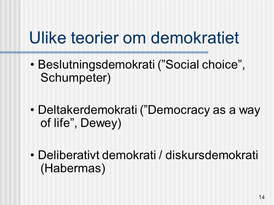 13 Ekskurs: Medier og valgdeltakelse 1915-2005
