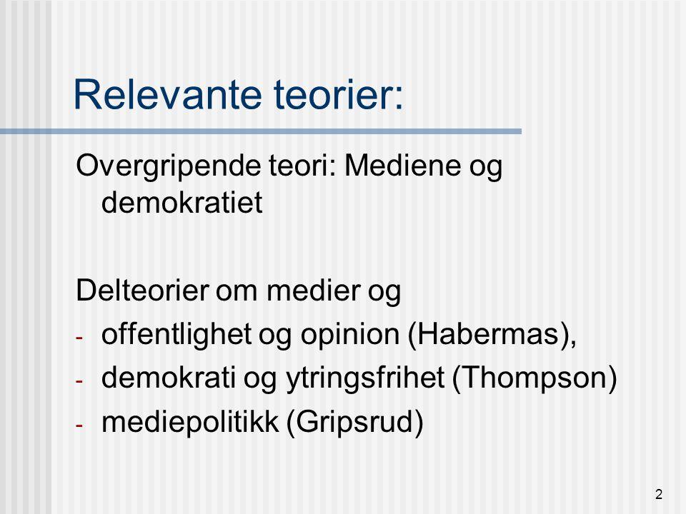 2 Relevante teorier: Overgripende teori: Mediene og demokratiet Delteorier om medier og - offentlighet og opinion (Habermas), - demokrati og ytringsfrihet (Thompson) - mediepolitikk (Gripsrud)