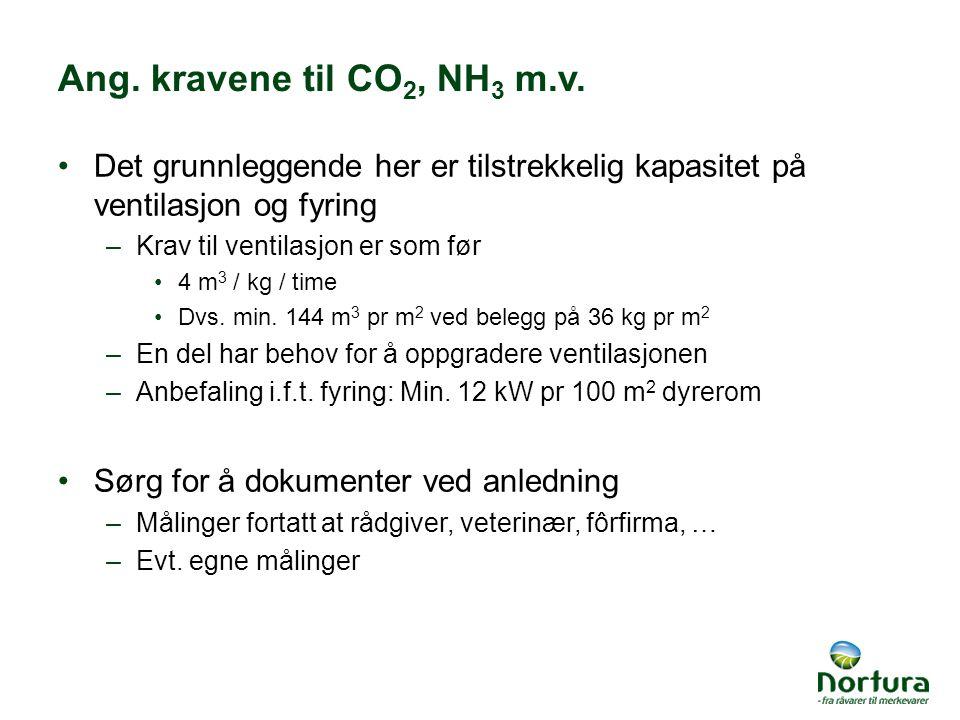 Ang.kravene til CO 2, NH 3 m.v.