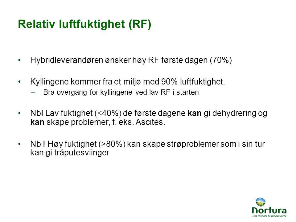 Relativ luftfuktighet (RF) Hybridleverandøren ønsker høy RF første dagen (70%) Kyllingene kommer fra et miljø med 90% luftfuktighet.