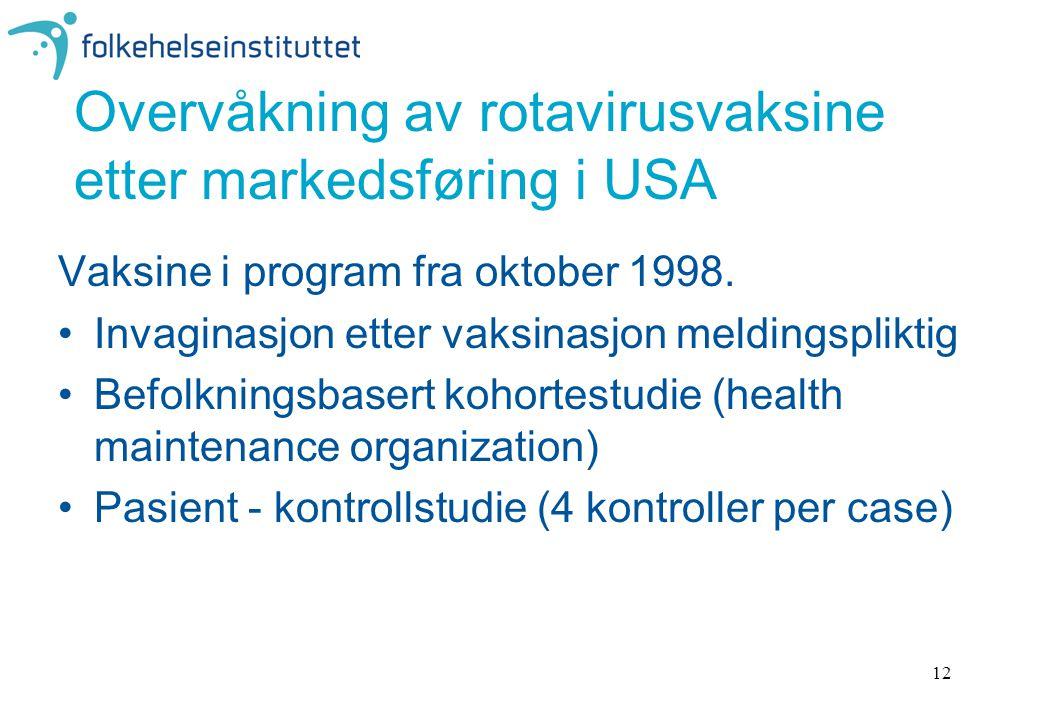 12 Overvåkning av rotavirusvaksine etter markedsføring i USA Vaksine i program fra oktober 1998. Invaginasjon etter vaksinasjon meldingspliktig Befolk