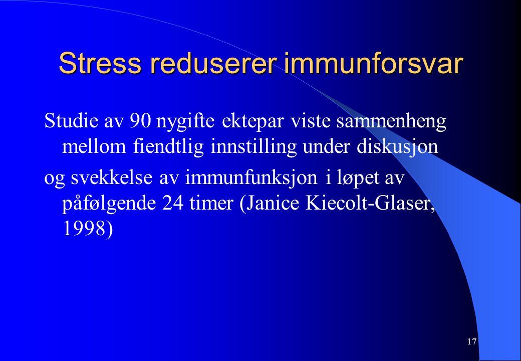 17 Stress reduserer immunforsvar Studie av 90 nygifte ektepar viste sammenheng mellom fiendtlig innstilling under diskusjon og svekkelse av immunfunksjon i løpet av påfølgende 24 timer (Janice Kiecolt-Glaser, 1998)