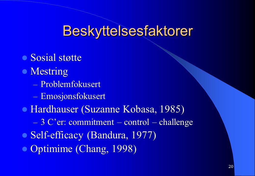 20 Beskyttelsesfaktorer Sosial støtte Mestring – Problemfokusert – Emosjonsfokusert Hardhauser (Suzanne Kobasa, 1985) – 3 C'er: commitment – control – challenge Self-efficacy (Bandura, 1977) Optimime (Chang, 1998)
