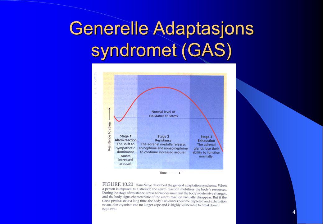 4 Generelle Adaptasjons syndromet (GAS)