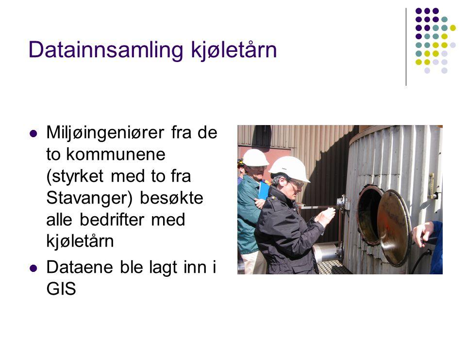 Datainnsamling kjøletårn Miljøingeniører fra de to kommunene (styrket med to fra Stavanger) besøkte alle bedrifter med kjøletårn Dataene ble lagt inn i GIS