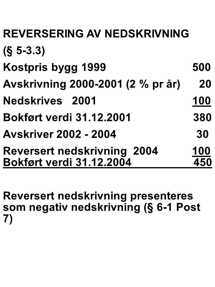REVERSERING AV NEDSKRIVNING (§ 5-3.3) Kostpris bygg 1999 500 Avskrivning 2000-2001 (2 % pr år) 20 Nedskrives 2001 100 Bokført verdi 31.12.2001 380 Avs