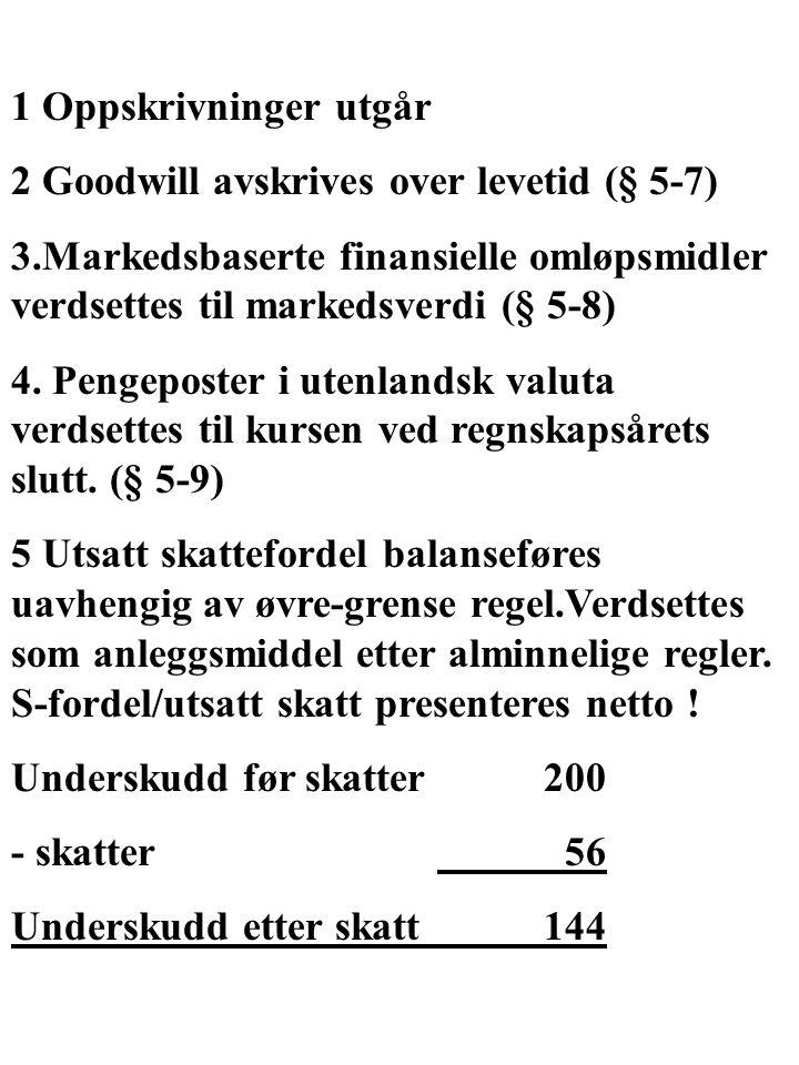 1 Oppskrivninger utgår 2 Goodwill avskrives over levetid (§ 5-7) 3.Markedsbaserte finansielle omløpsmidler verdsettes til markedsverdi (§ 5-8) 4. Peng