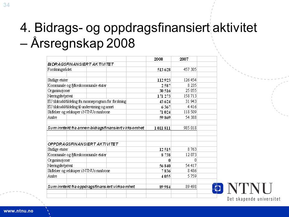 34 4. Bidrags- og oppdragsfinansiert aktivitet – Årsregnskap 2008