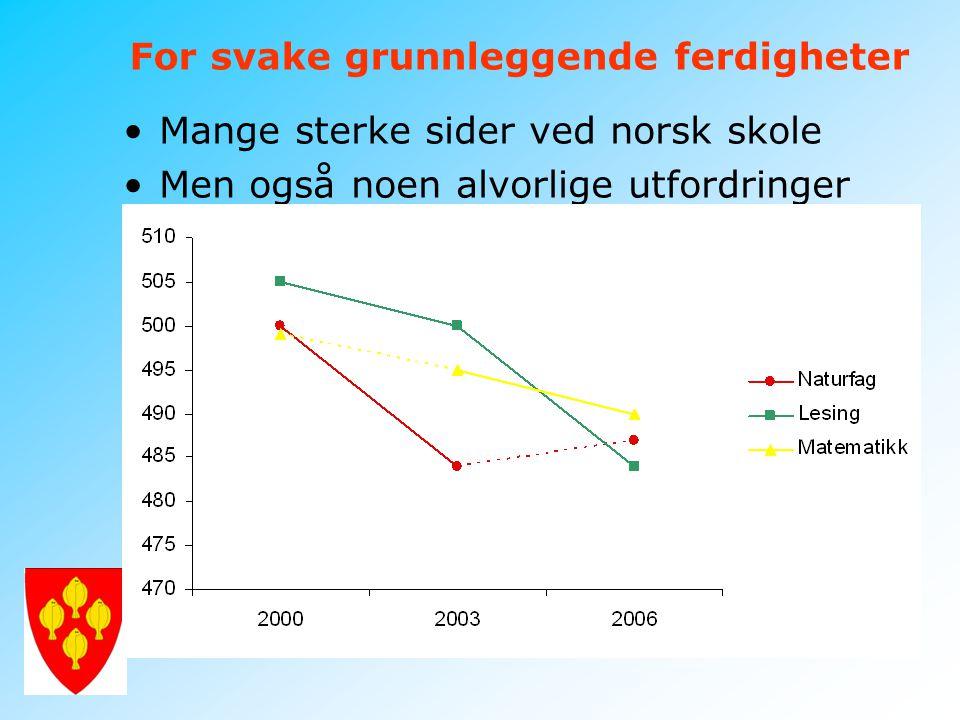 For svake grunnleggende ferdigheter Mange sterke sider ved norsk skole Men også noen alvorlige utfordringer