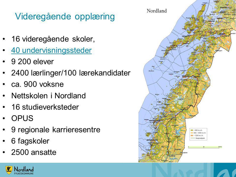 Videregående opplæring 16 videregående skoler, 40 undervisningssteder 9 200 elever 2400 lærlinger/100 lærekandidater ca. 900 voksne Nettskolen i Nordl