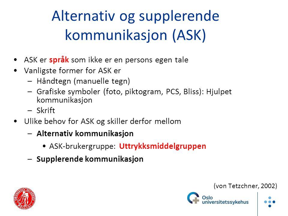 Alternativ og supplerende kommunikasjon (ASK) ASK er språk som ikke er en persons egen tale Vanligste former for ASK er –Håndtegn (manuelle tegn) –Gra