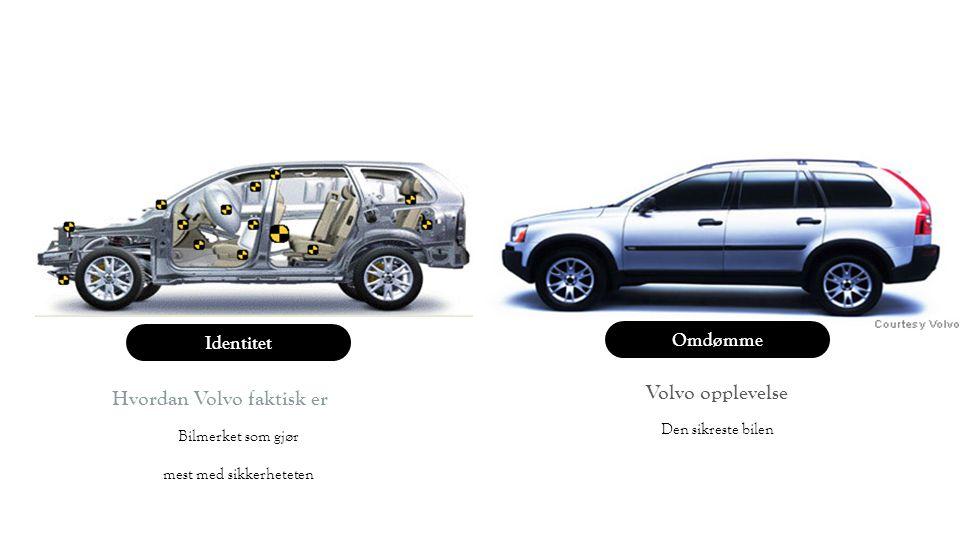 Den sikreste bilen Volvo opplevelse Omdømme Bilmerket som gjør mest med sikkerheteten Hvordan Volvo faktisk er Identitet