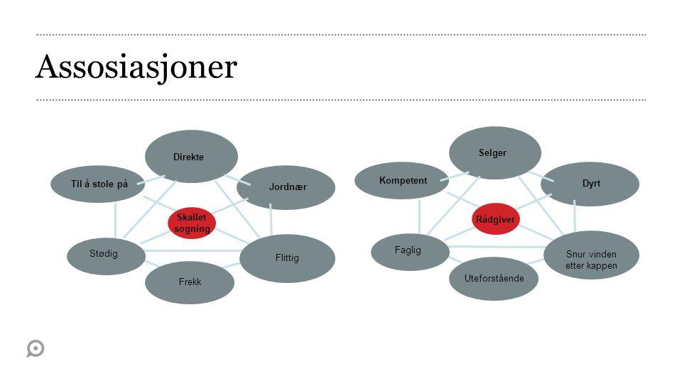 Distribusjon av storyen 1.Fortell din story i naturlige kanaler som Twitter, Facebook, Linkedin, Foursquare, Slideshare, blogs, Pintrest, egne eller firmaets nettsider osv.