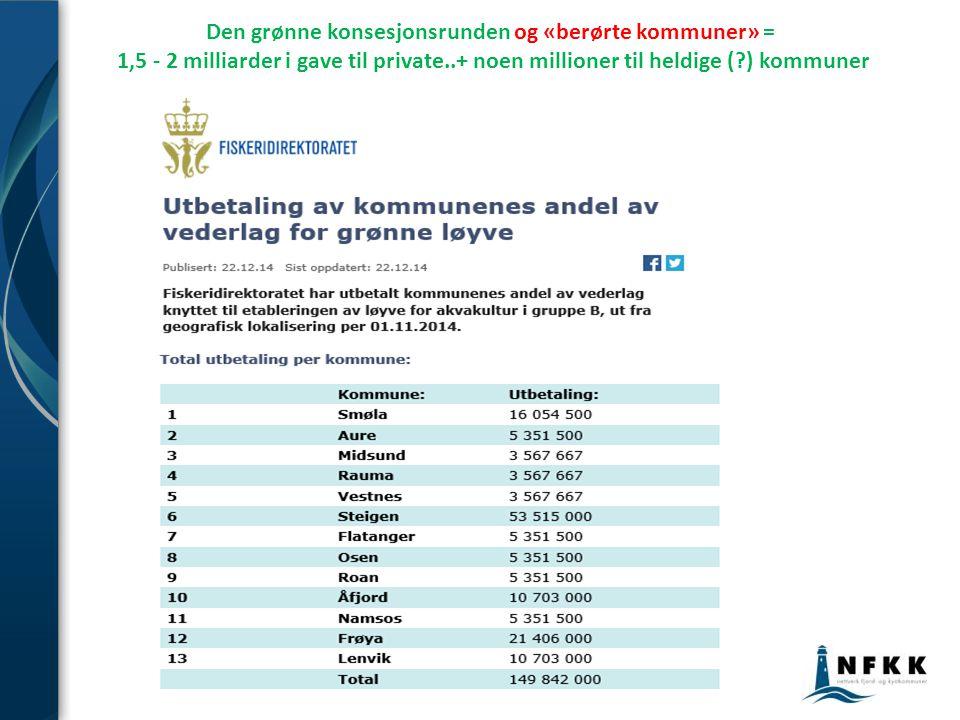 Den grønne konsesjonsrunden og «berørte kommuner» = 1,5 - 2 milliarder i gave til private..+ noen millioner til heldige (?) kommuner