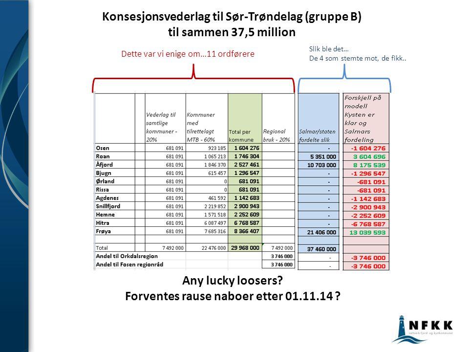 Konsesjonsvederlag til Sør-Trøndelag (gruppe B) til sammen 37,5 million Any lucky loosers? Forventes rause naboer etter 01.11.14 ? Dette var vi enige