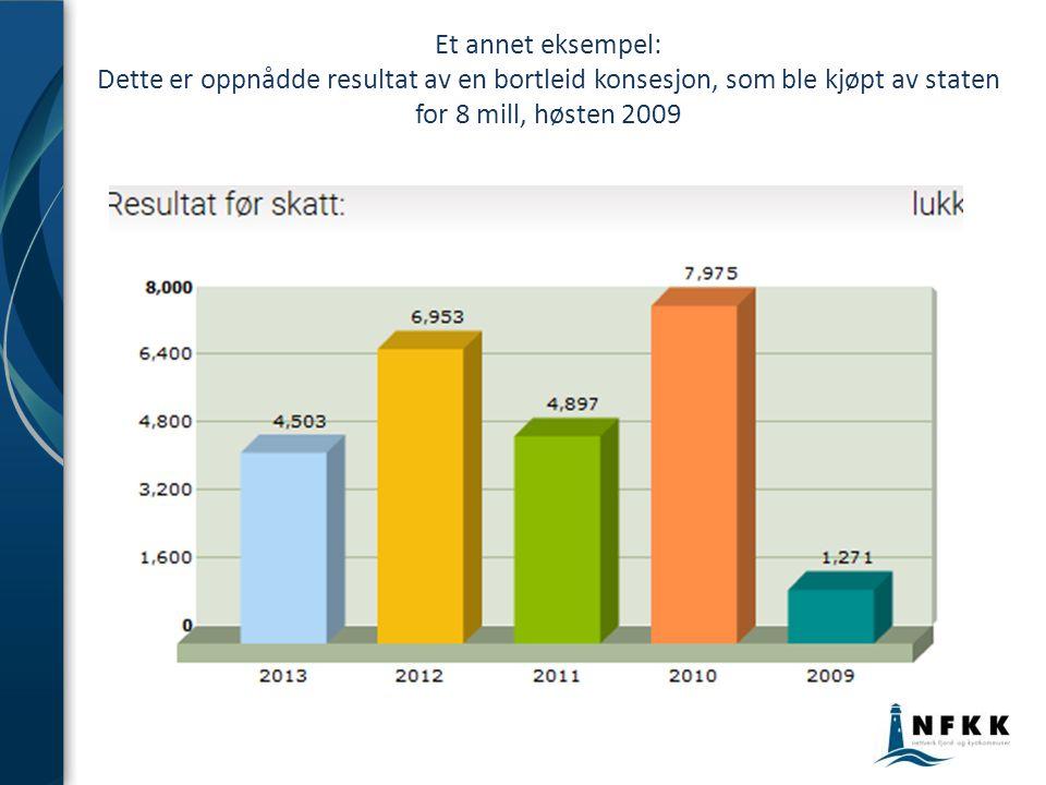 Edle prinsipper i norsk politikk: Rettferdighet og likebehandling.