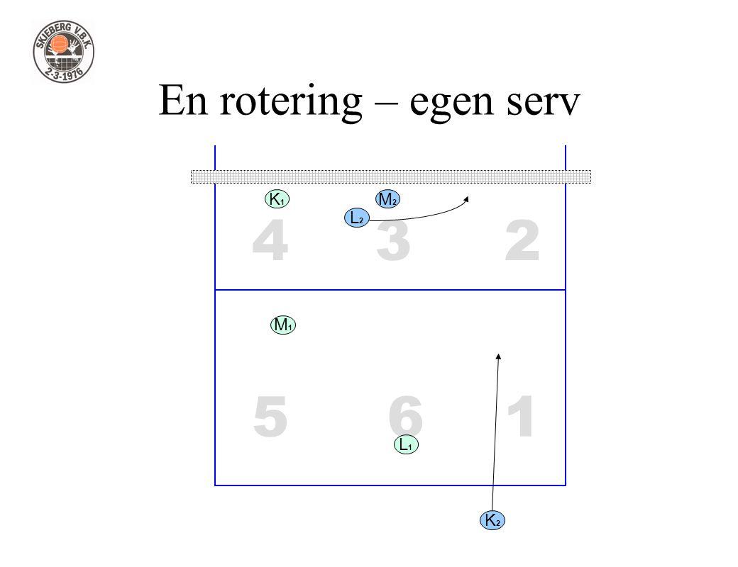 1 234 56 En rotering – egen serv L1L1 L2L2 M1M1 M2M2 K2K2 K1K1