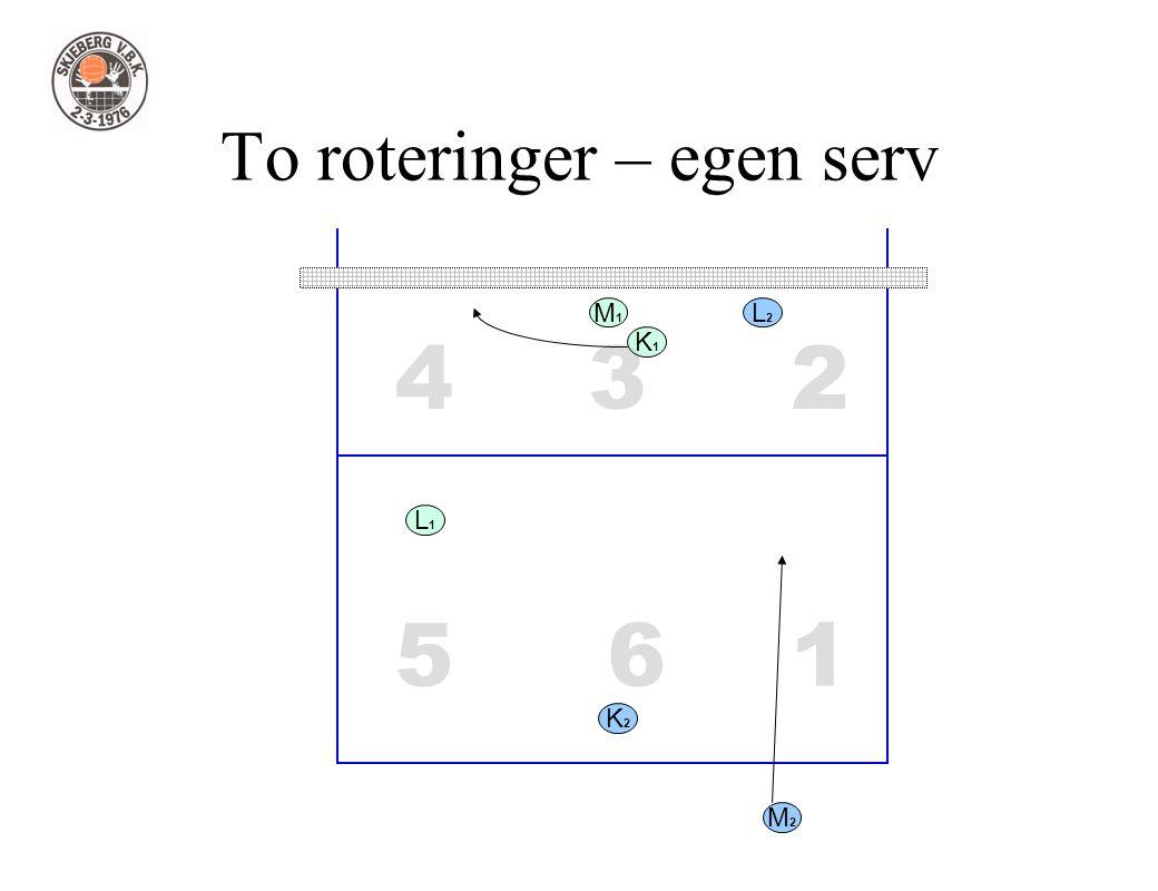1 234 56 To roteringer – egen serv L1L1 L2L2 M1M1 M2M2 K2K2 K1K1