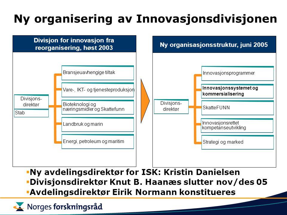 Ny organisering av Innovasjonsdivisjonen Divisjon for innovasjon fra reorganisering, høst 2003 Vare-, IKT- og tjenesteproduksjon Bioteknologi og næringsmidler og Skattefunn Landbruk og marin Bransjeuavhengige tiltak Energi, petroleum og maritim Stab Divisjons- direktør Ny organisasjonsstruktur, juni 2005 Innovasjonsrettet kompetanseutvikling SkatteFUNN Innovasjonssystemet og kommersialisering Innovasjonsprogrammer Strategi og marked Divisjons- direktør  Ny avdelingsdirektør for ISK: Kristin Danielsen  Divisjonsdirektør Knut B.
