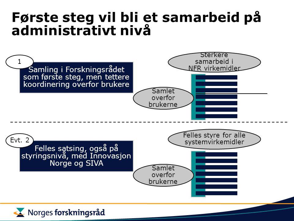 Første steg vil bli et samarbeid på administrativt nivå Felles satsing, også på styringsnivå, med Innovasjon Norge og SIVA Samling i Forskningsrådet som første steg, men tettere koordinering overfor brukere 1 Evt.