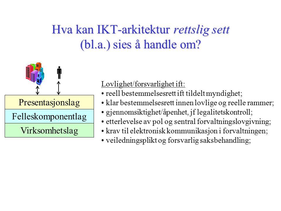 Hva kan IKT-arkitektur rettslig sett (bl.a.) sies å handle om.