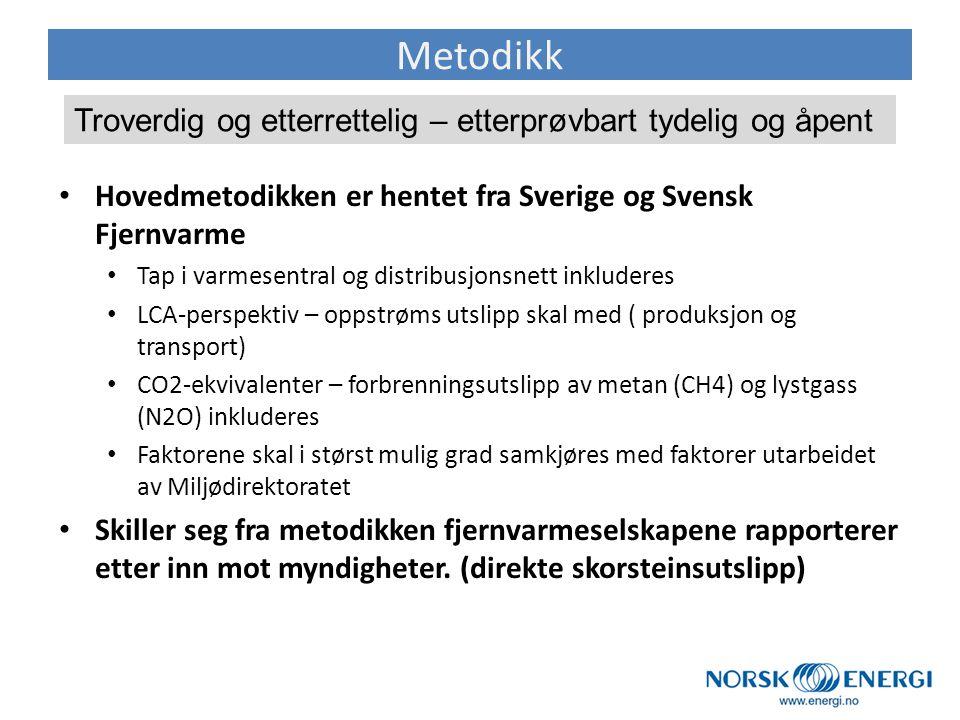 Metodikk Hovedmetodikken er hentet fra Sverige og Svensk Fjernvarme Tap i varmesentral og distribusjonsnett inkluderes LCA-perspektiv – oppstrøms utslipp skal med ( produksjon og transport) CO2-ekvivalenter – forbrenningsutslipp av metan (CH4) og lystgass (N2O) inkluderes Faktorene skal i størst mulig grad samkjøres med faktorer utarbeidet av Miljødirektoratet Skiller seg fra metodikken fjernvarmeselskapene rapporterer etter inn mot myndigheter.