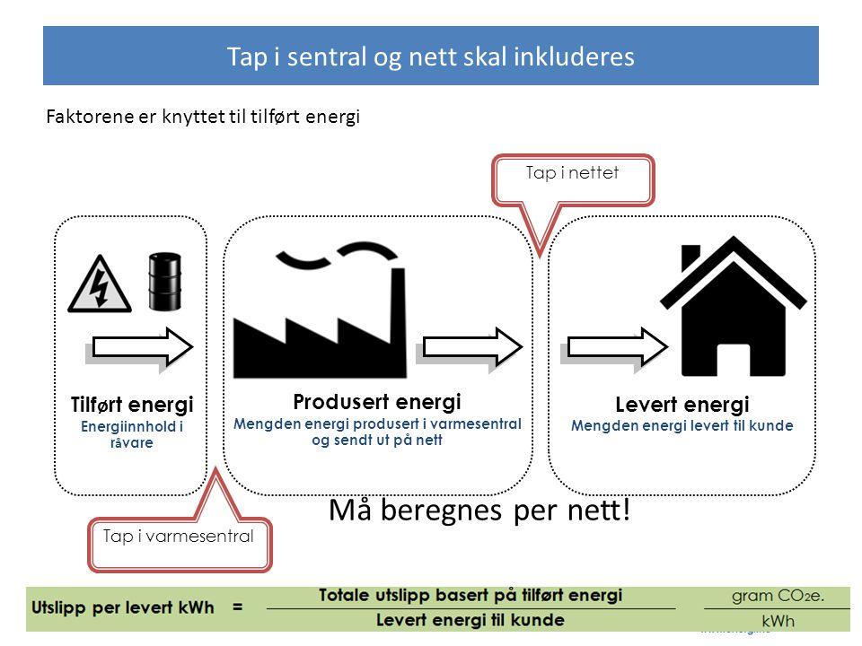 Tap i sentral og nett skal inkluderes Faktorene er knyttet til tilført energi Tilf ø rt energi Energiinnhold i r å vare Produsert energi Mengden energi produsert i varmesentral og sendt ut på nett Levert energi Mengden energi levert til kunde Tap i nettet Tap i varmesentral Må beregnes per nett!