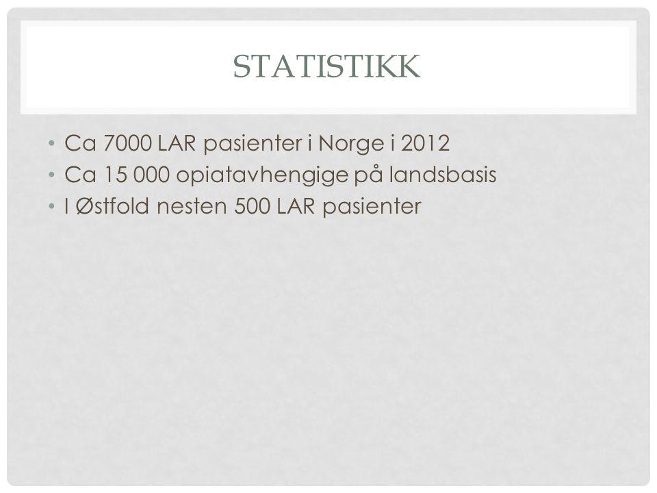 STATISTIKK Ca 7000 LAR pasienter i Norge i 2012 Ca 15 000 opiatavhengige på landsbasis I Østfold nesten 500 LAR pasienter