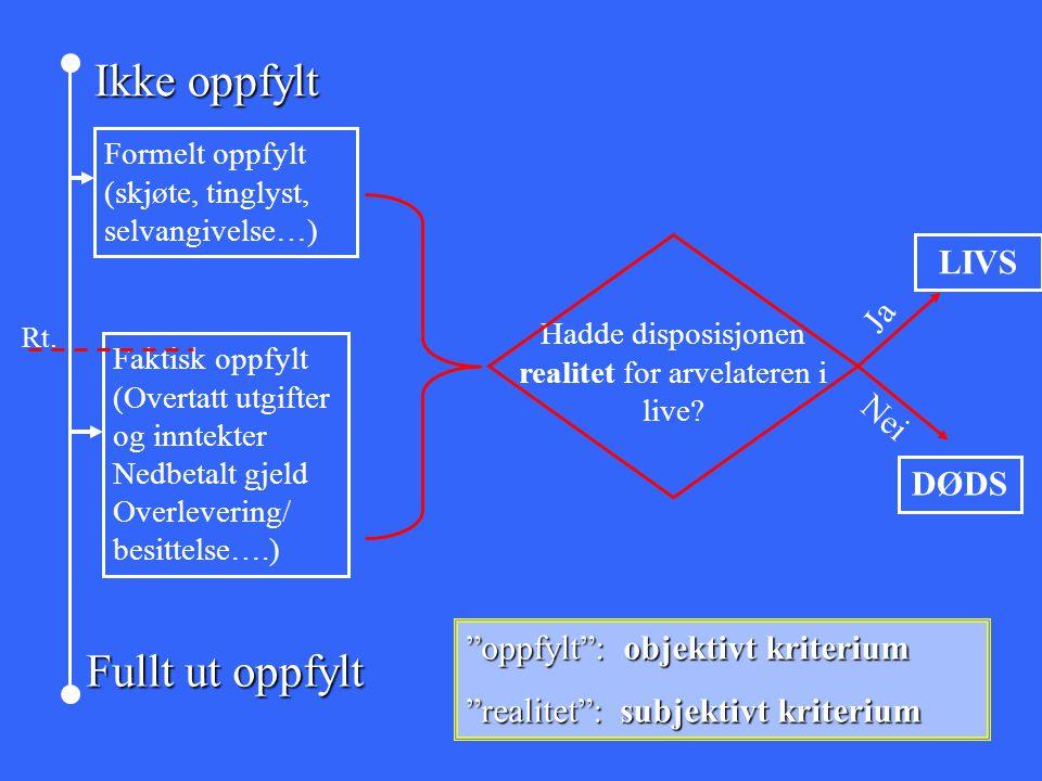 Ikke oppfylt Fullt ut oppfylt Formelt oppfylt (skjøte, tinglyst, selvangivelse…) Faktisk oppfylt (Overtatt utgifter og inntekter Nedbetalt gjeld Overl