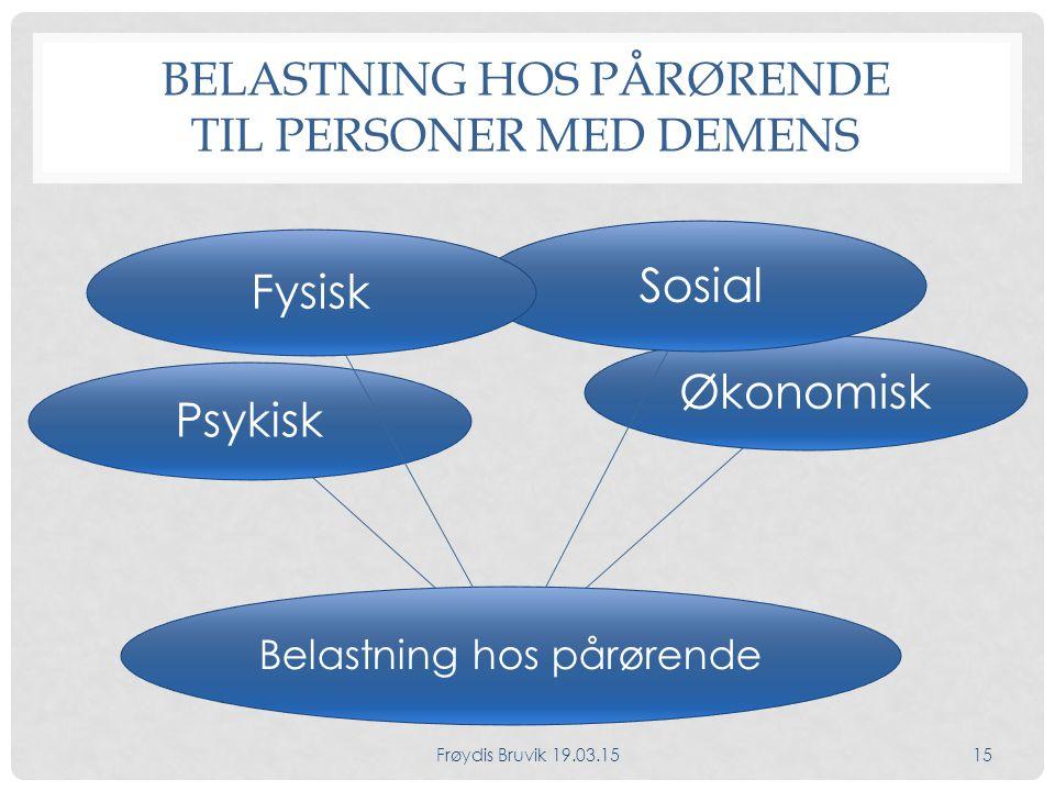 BELASTNING HOS PÅRØRENDE TIL PERSONER MED DEMENS Belastning hos pårørende Psykisk Økonomisk Sosial Fysisk Frøydis Bruvik 19.03.1515