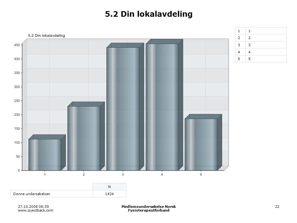 27.10.2008 08:39 www.questback.com Medlemsundersøkelse Norsk Fysioterapeutforbund 22 5.2 Din lokalavdeling 11 22 33 44 55 N Denne undersøkelsen1424