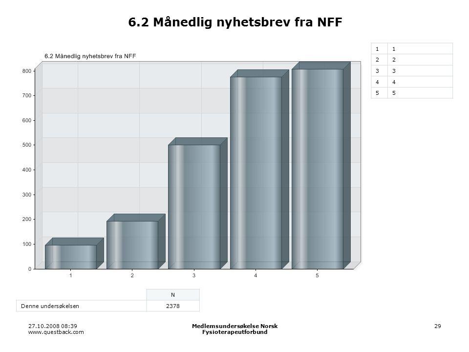 27.10.2008 08:39 www.questback.com Medlemsundersøkelse Norsk Fysioterapeutforbund 29 6.2 Månedlig nyhetsbrev fra NFF 11 22 33 44 55 N Denne undersøkelsen2378