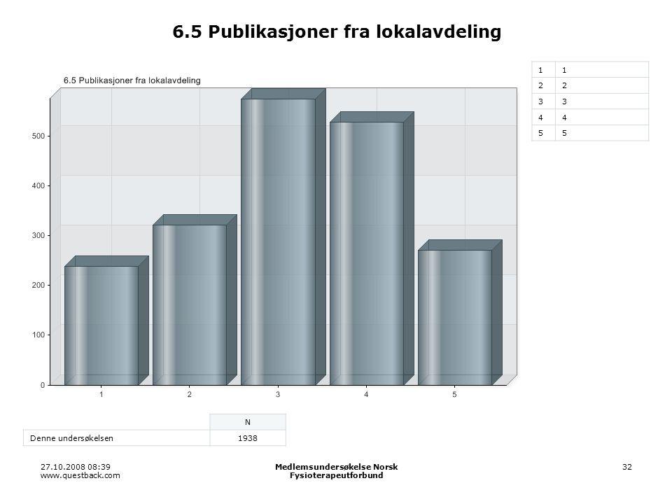 27.10.2008 08:39 www.questback.com Medlemsundersøkelse Norsk Fysioterapeutforbund 32 6.5 Publikasjoner fra lokalavdeling 11 22 33 44 55 N Denne undersøkelsen1938
