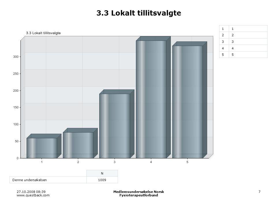 27.10.2008 08:39 www.questback.com Medlemsundersøkelse Norsk Fysioterapeutforbund 7 3.3 Lokalt tillitsvalgte 11 22 33 44 55 N Denne undersøkelsen1009