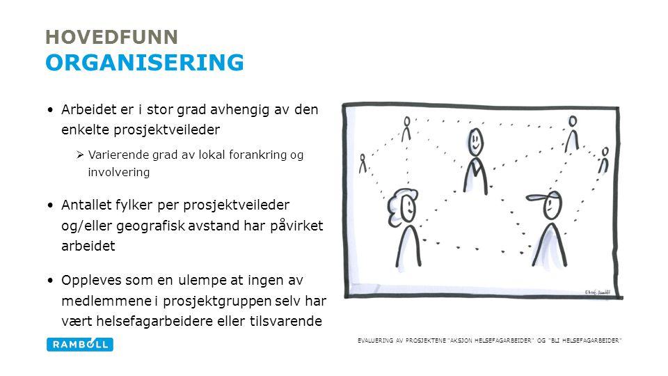 EVALUERING AV PROSJEKTENE AKSJON HELSEFAGARBEIDER OG BLI HELSEFAGARBEIDER 4.