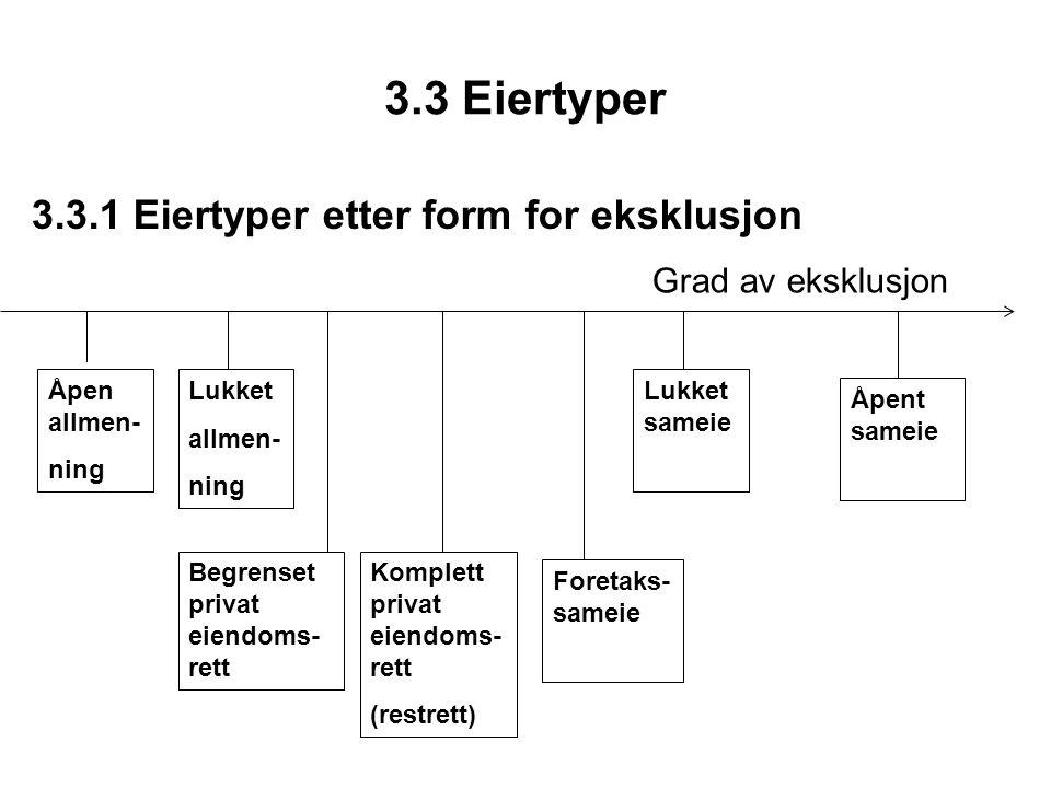 3.3 Eiertyper 3.3.1 Eiertyper etter form for eksklusjon Åpen allmen- ning Lukket allmen- ning Lukket sameie Åpent sameie Begrenset privat eiendoms- rett Komplett privat eiendoms- rett (restrett) Foretaks- sameie Grad av eksklusjon