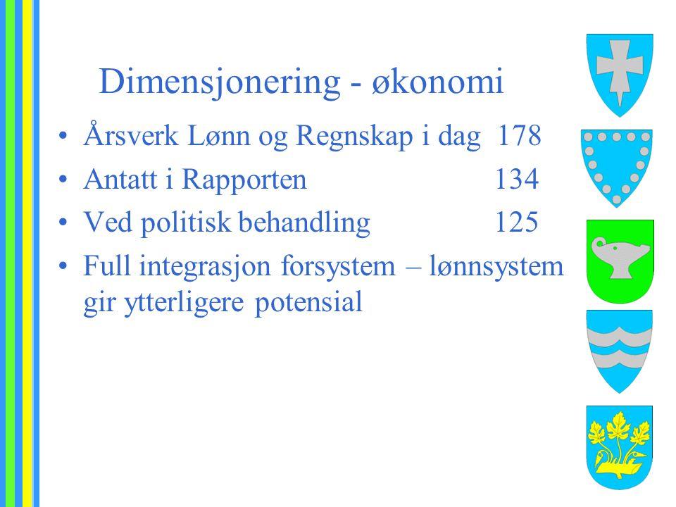 Dimensjonering - økonomi Årsverk Lønn og Regnskap i dag 178 Antatt i Rapporten 134 Ved politisk behandling 125 Full integrasjon forsystem – lønnsystem